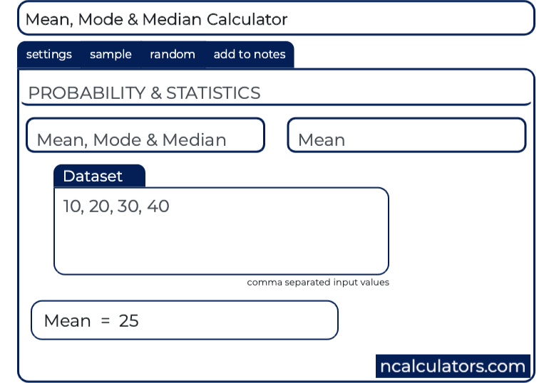 Step by step instructions to work Mean, Median, Mode, Range Calculator on the web, Latest News Adda