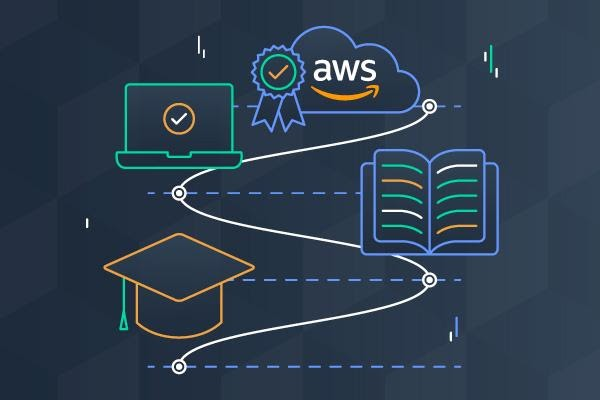 Complete Guide To Know About AWS Certifications, Latest News Adda