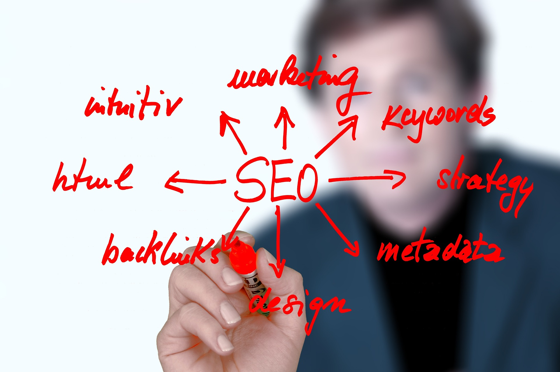 Tricks To Select Your SEO Company Without Fail, Latest News Adda